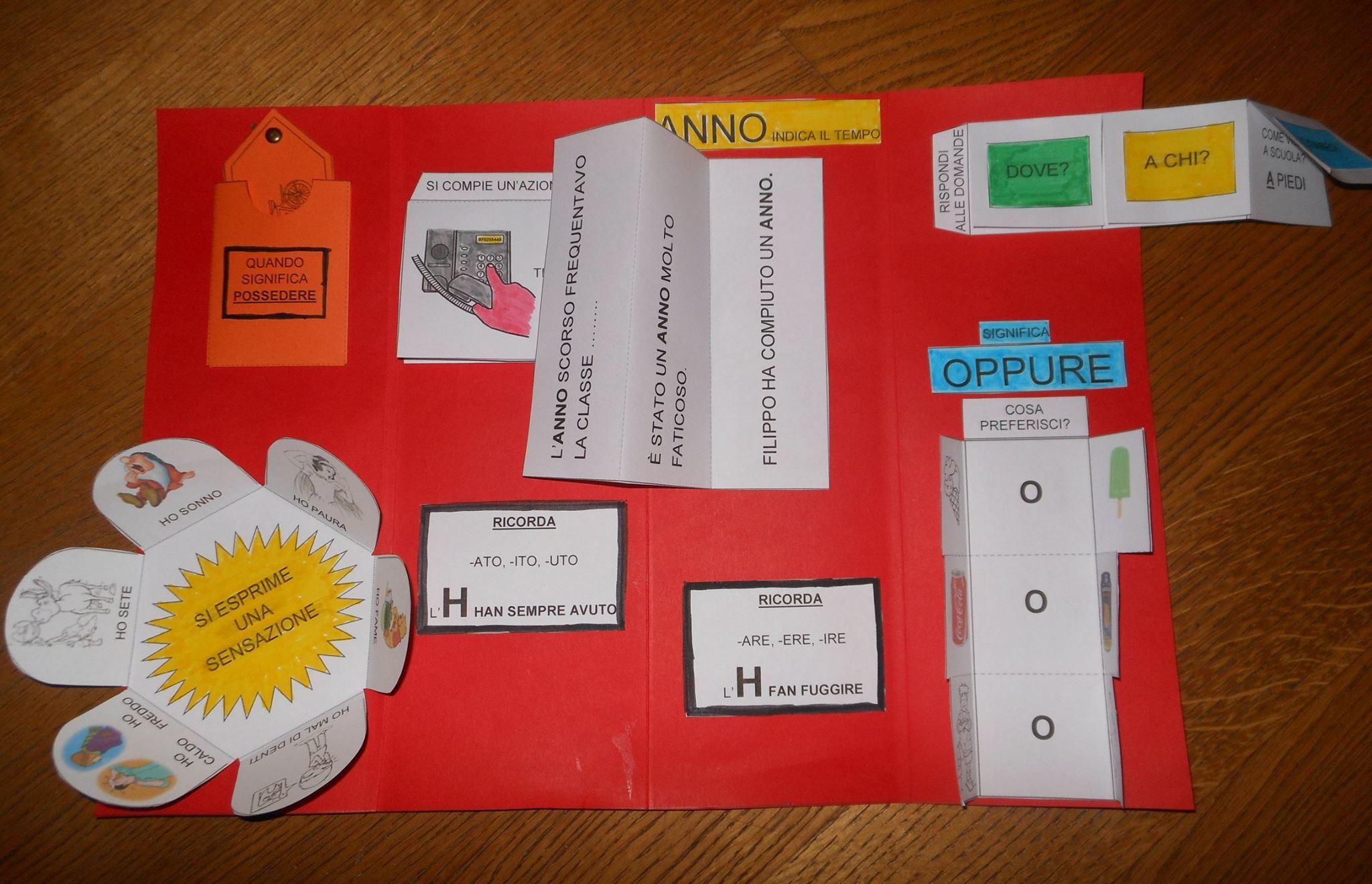 spesso HO PENSATO UN LAPBOOK: Grammatica – classe 2^ Scuola Primaria   CL39